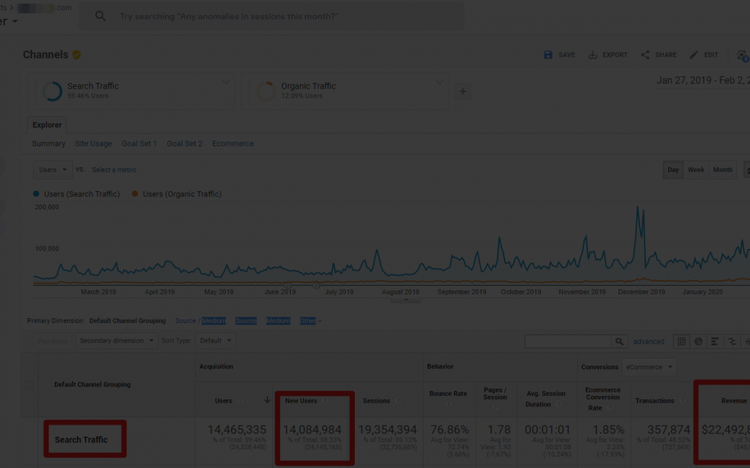 Growth Study: The Exact SEO Strategy We Used To Grow A 1,500,000 Visitors/Month Website